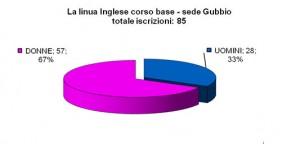 Iscrizioni_inglese_Gubbio